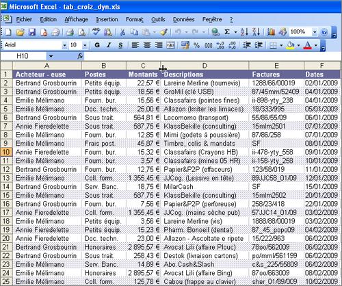Lilapuce tableau crois dynamique excel - Liste fourniture de bureau ...