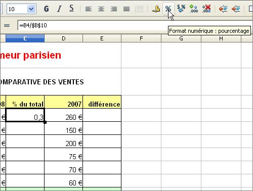 Lilapuce primeur parisien - Signe different open office ...